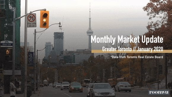 Example of Ontario's market forecast video thumbnail